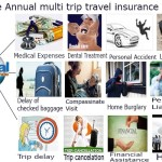 annual multi trip travel insurance benefits