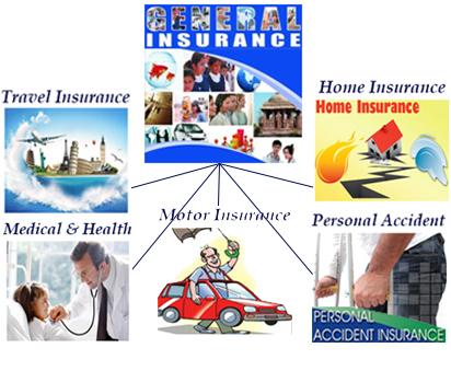 general insurance architecture