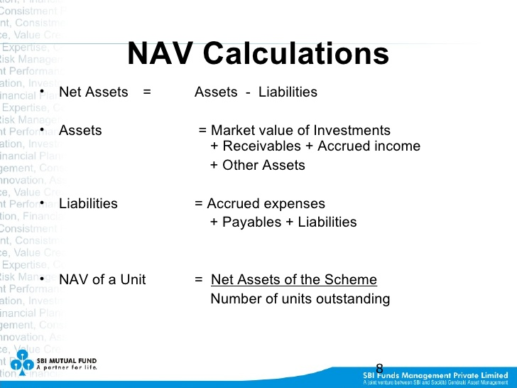 SBI life NAV Calculation image