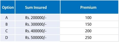 bajaj allianz star package public liability premium table