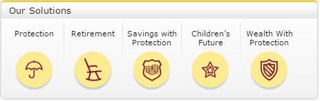 Birla Sun Life Insurance Online Payment | Pay Premium online