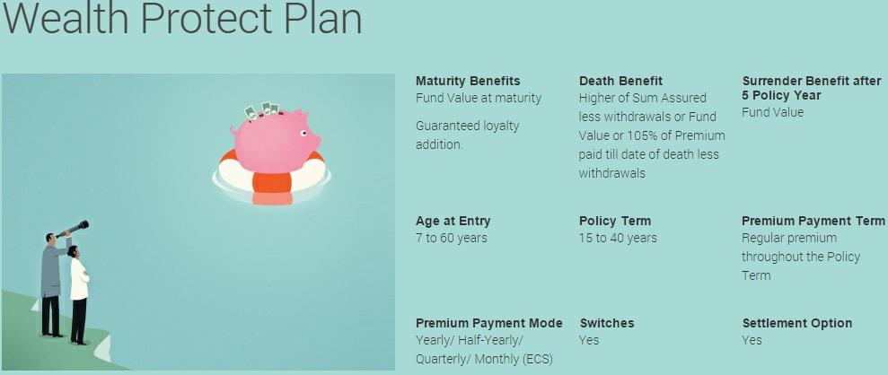 Future Generali life wealth plan