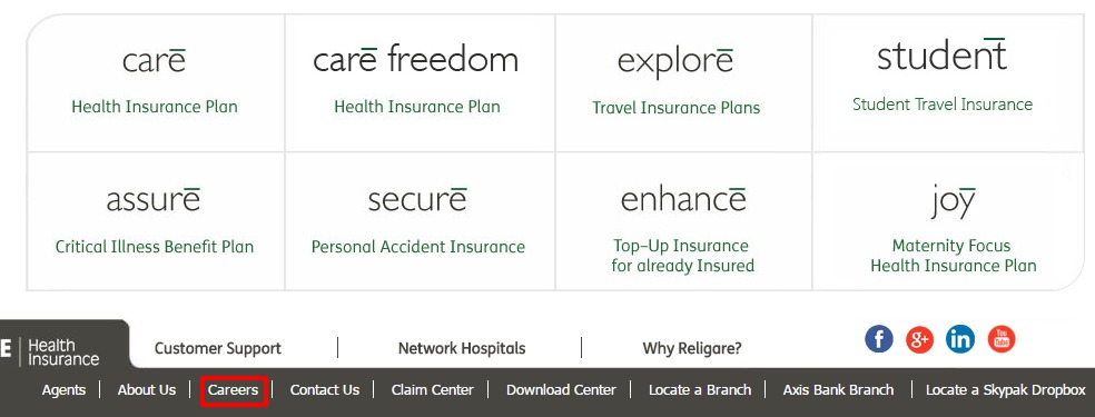 Religare Careers option